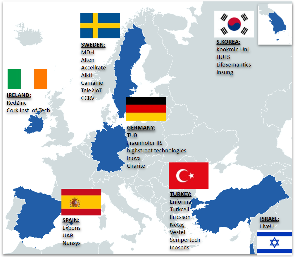 Our project has a consortium of 29 members from 7  countries and a budget of €17.8M